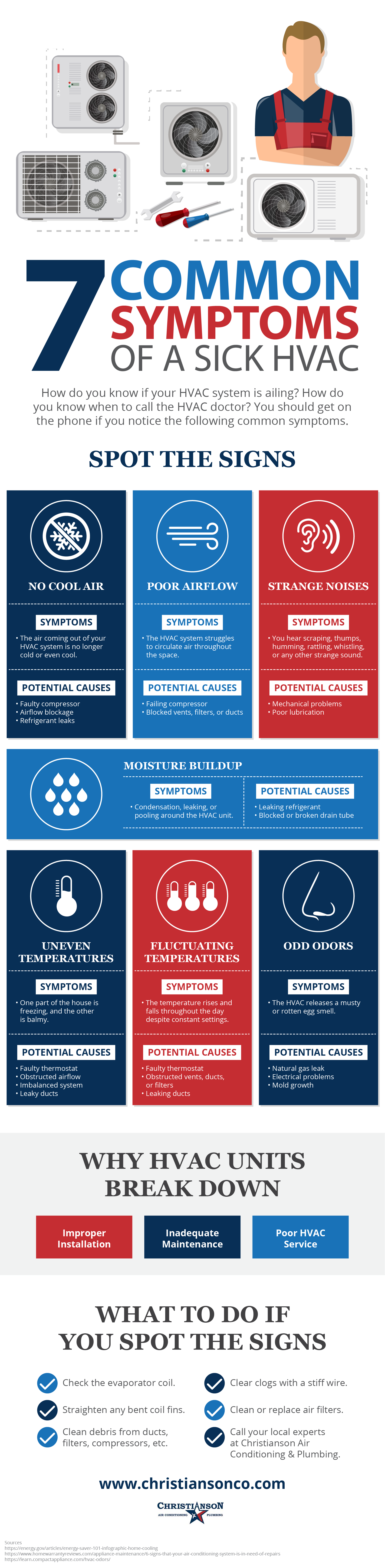 7 Common Symptoms of a Sick HVAC Infographic