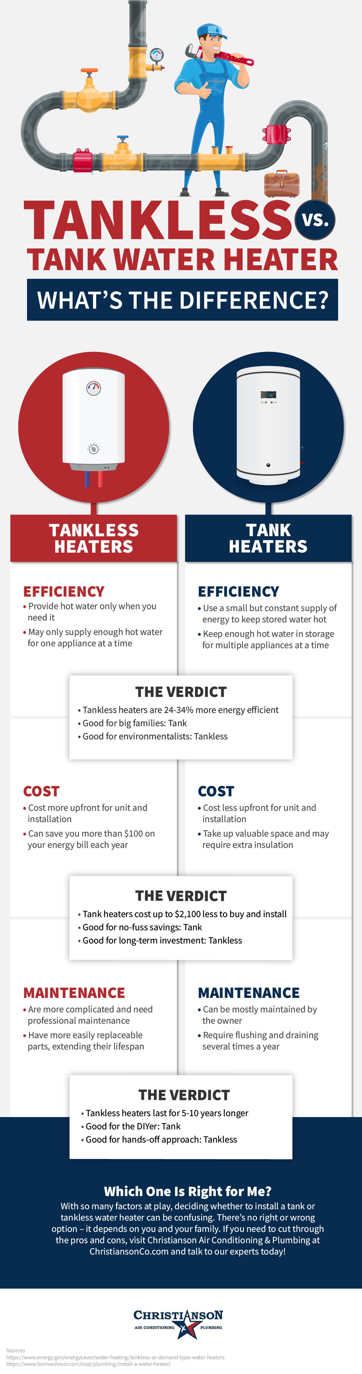 Tankless vs. Tank Water Heater Infographic