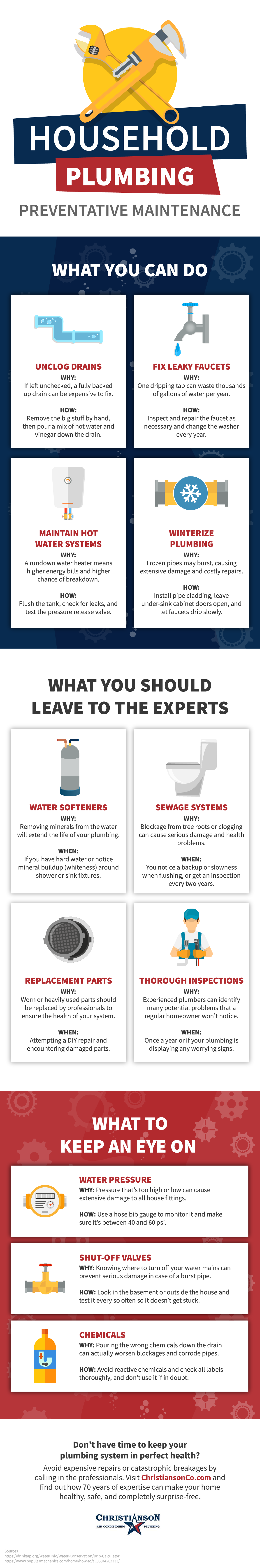 Household Plumbing Preventative Maintenance Infographic