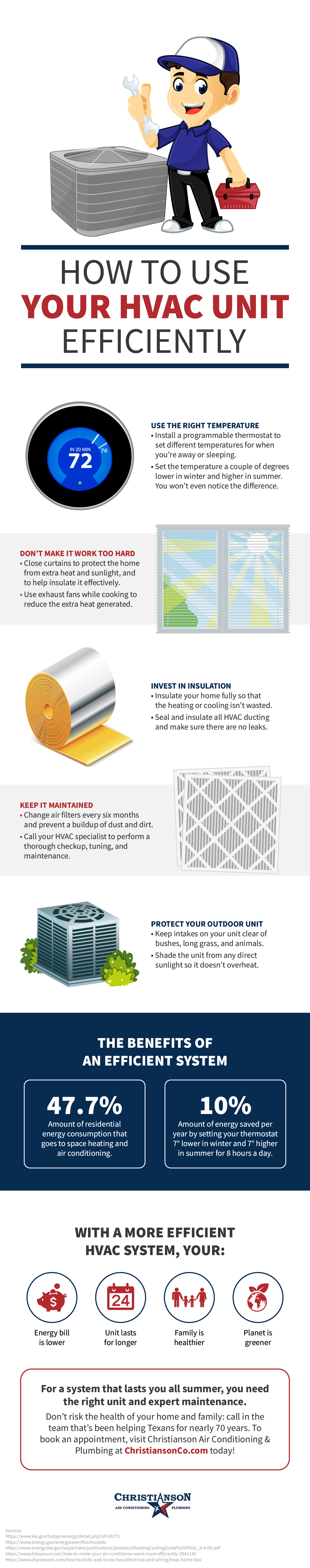 How to Use Your HVAC Unit Efficiently Infographic