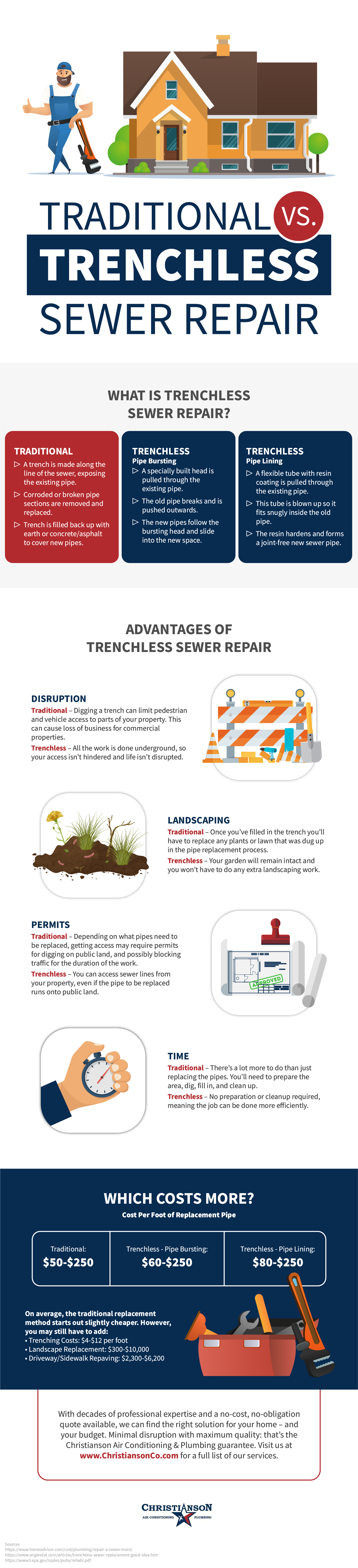 Traditional vs. Trenchless Sewer Repair Infographic