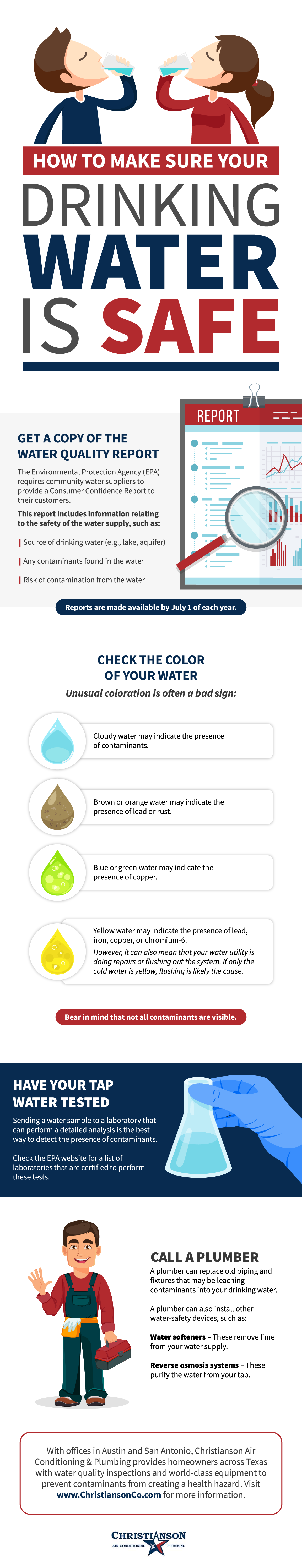 How to Make Sure Your Drinking Water Is Safe Infographic