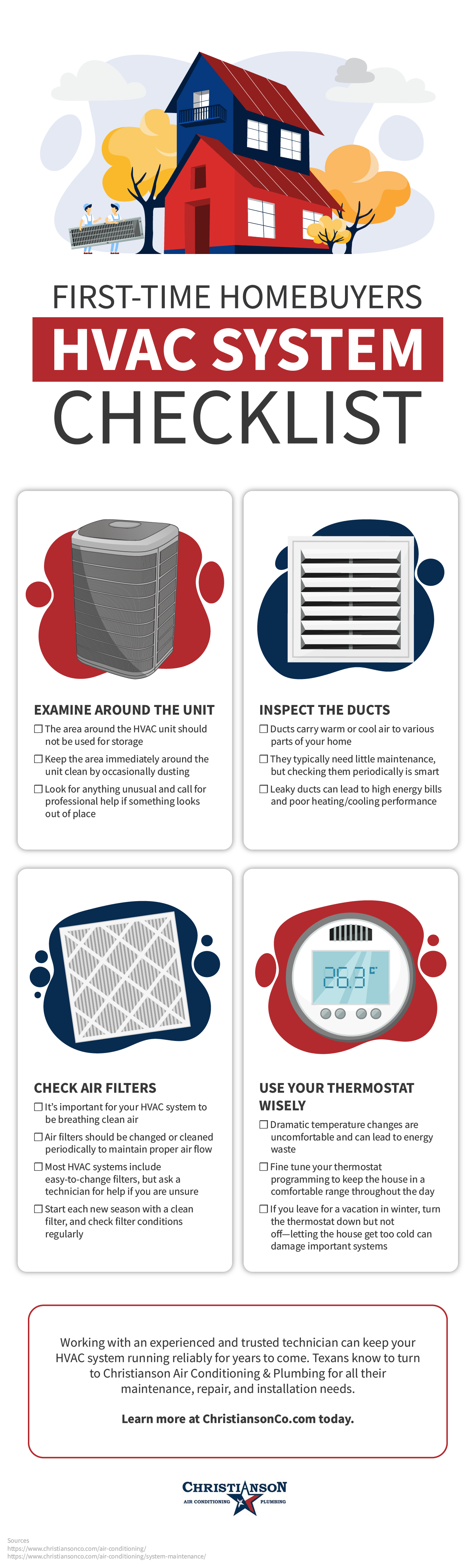 First-Time Homebuyers HVAC System Checklist Infographic