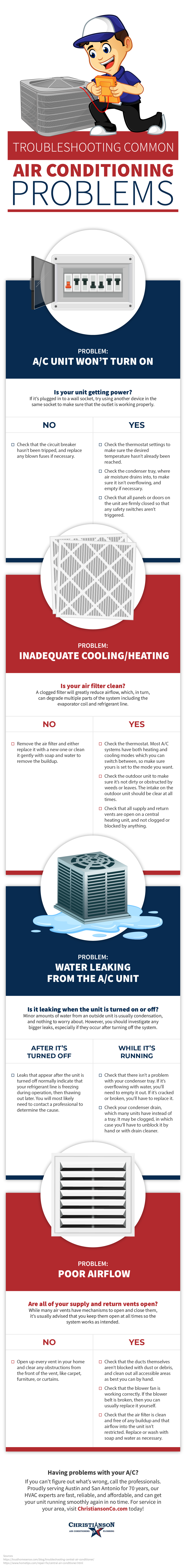 Troubleshooting Common Air Conditioning Problems Infographic